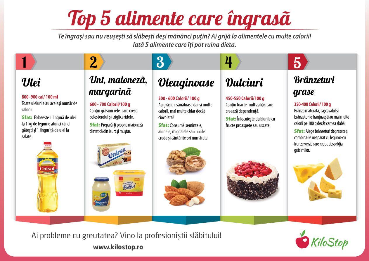 pierdere în greutate dependența de zahăr)