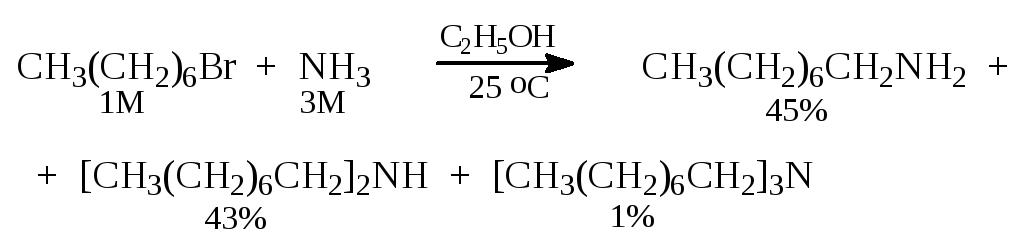 Mirosul de amoniac în urină