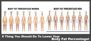 pierde 10 la sută grăsime corporală)