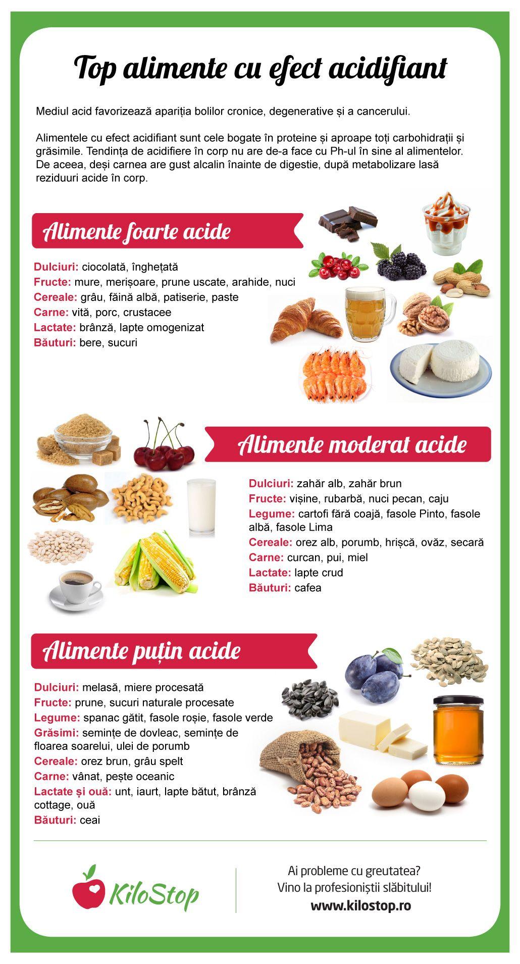 obiceiuri nesănătoase de pierdere în greutate)