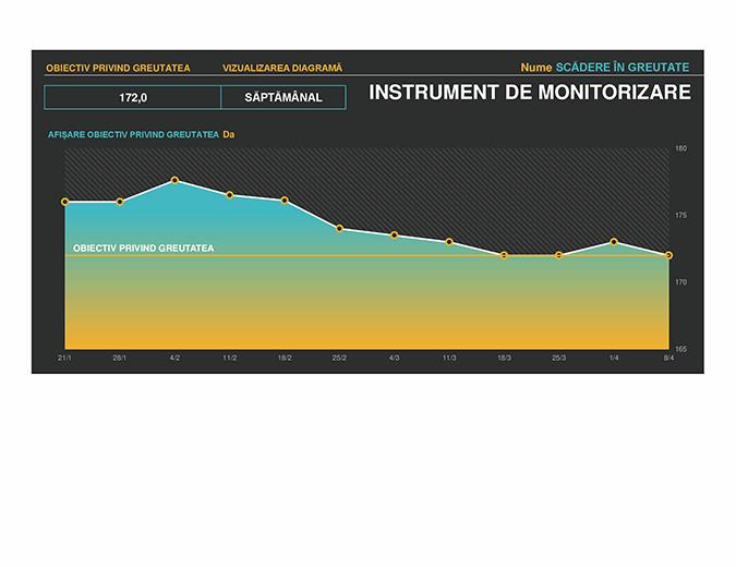 scădere în greutate pe prilosec)