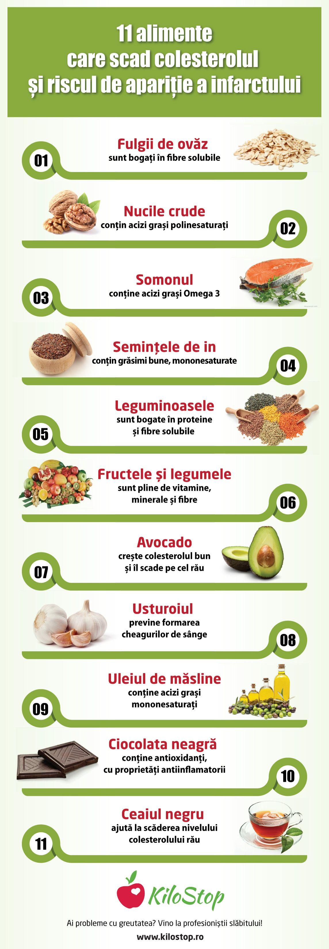 10 mituri despre scăderea în greutate pe care trebuie să le uiți   Oriflame Cosmetics