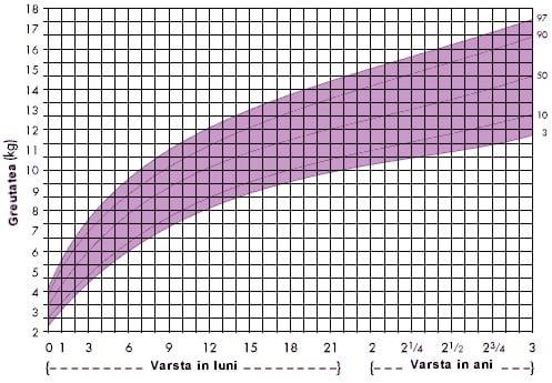 60 kilograme pierdere în greutate în 2 luni)