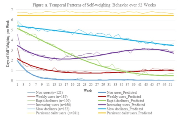 teoria scăderii în greutate
