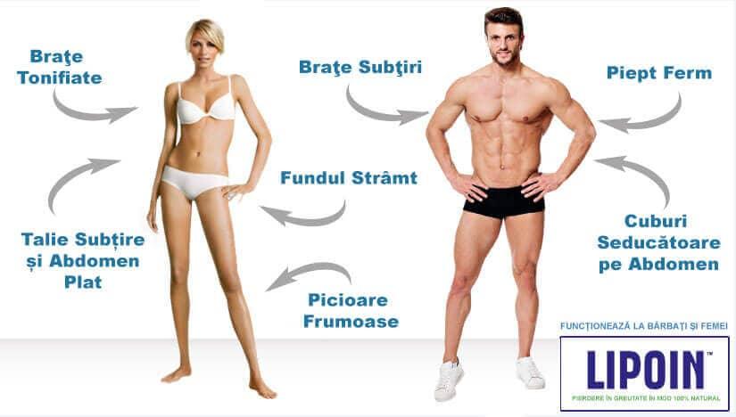 bărbați pierdere în greutate)