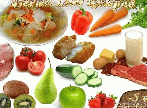 scădere în greutate kcal)