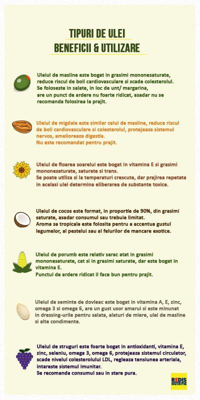 wellness estetica pierderii în greutate)
