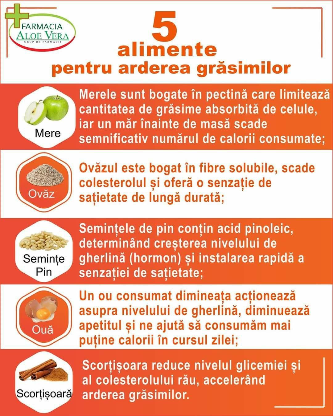 cele mai bune sfaturi de sănătate pentru pierderea în greutate)