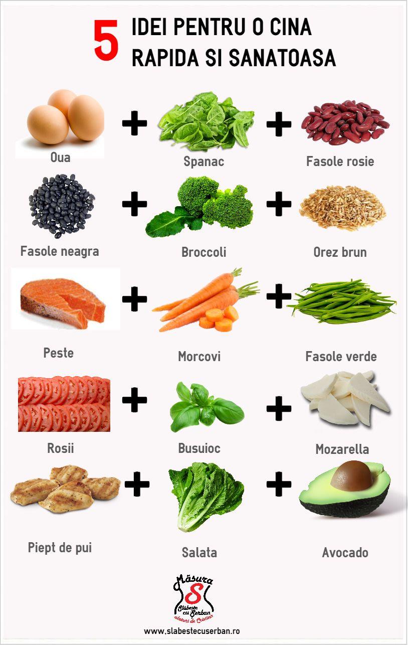 5 idei pentru o masa sănătoasă | Healthy recipes, Health food, Health eating