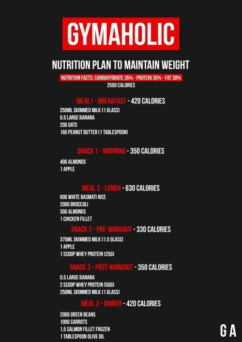 Cate calorii ar trebui sa consumi pe zi pentru a scapa de kilogramele in plus