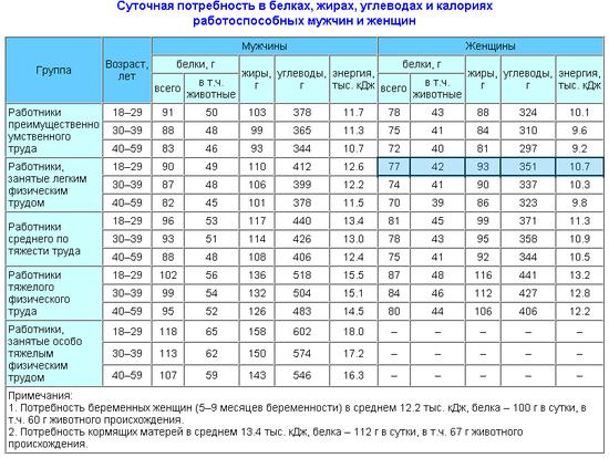 indemnizație zilnică de grăsime pentru a pierde în greutate)