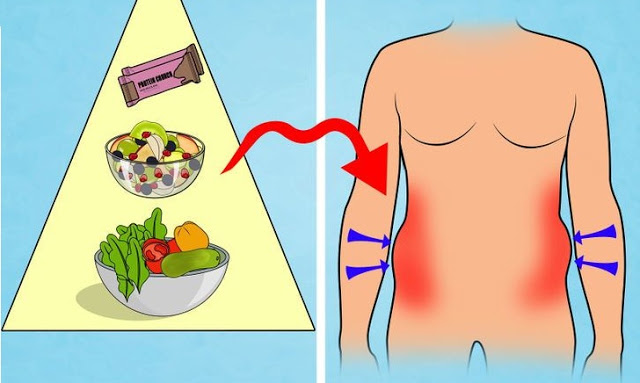 Cum poti reduce excesul de grasime corporala
