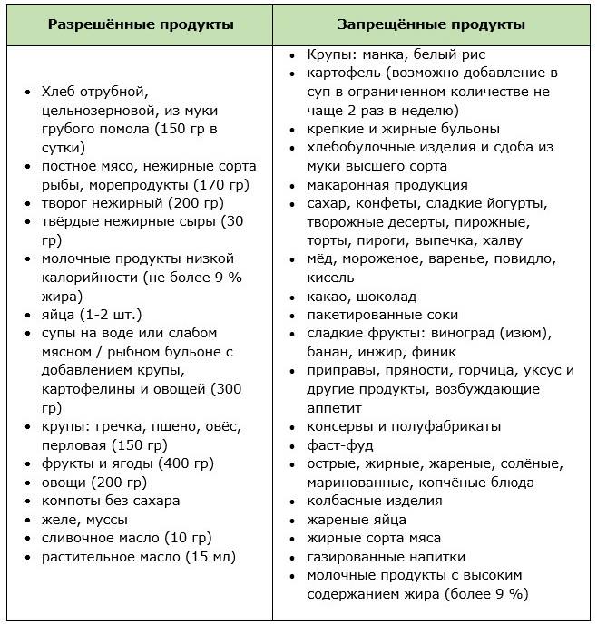 obiective rezonabile de pierdere în greutate pe lună)