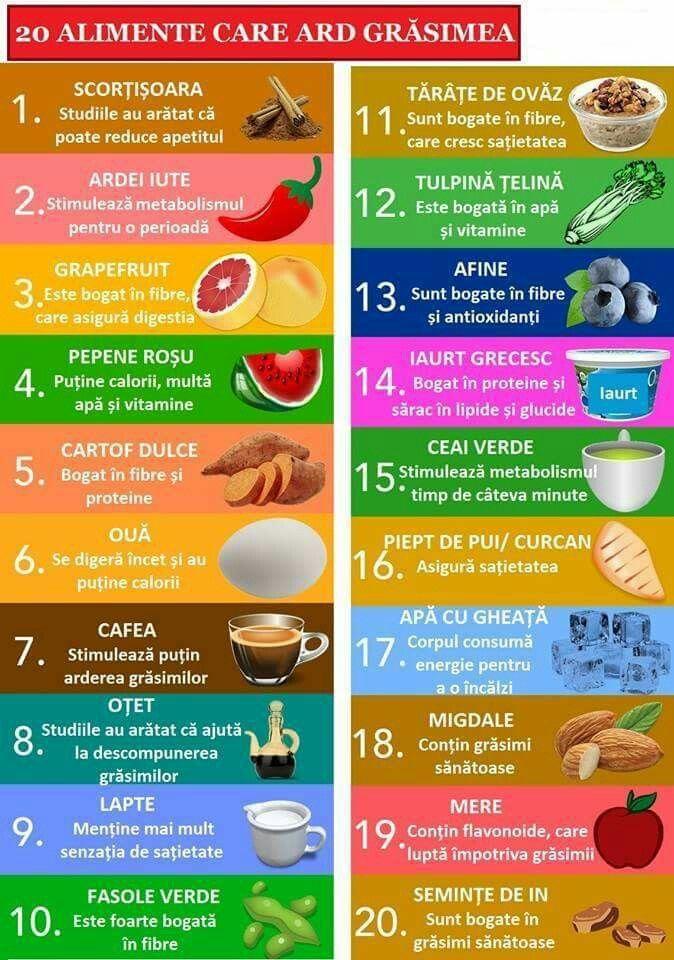 top 10 sfaturi sănătoase pentru pierderea în greutate