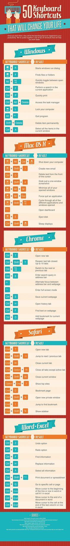 sfaturi de pierdere în greutate pentru ingineri software)