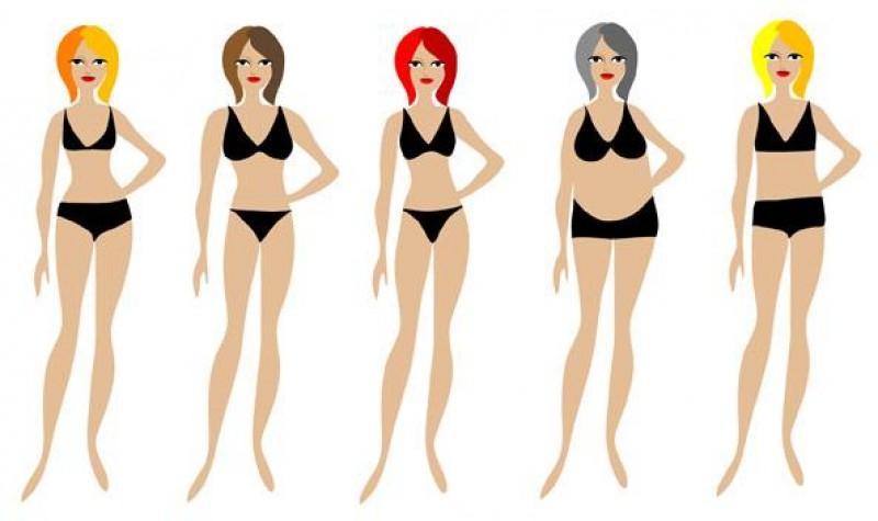 pierderea în greutate pentru tipul corpului în formă de pere)