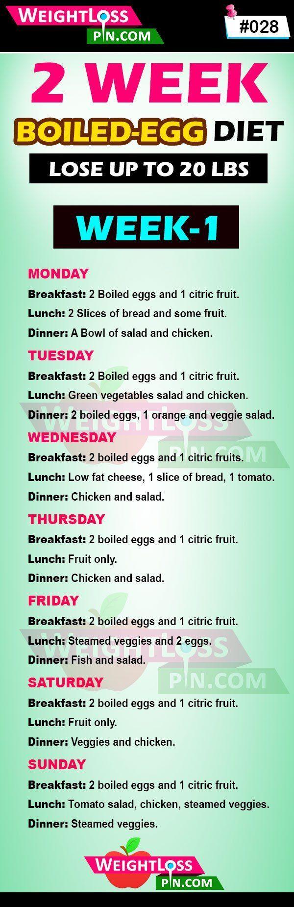 Pierdere în greutate de 5 lire în 2 săptămâni