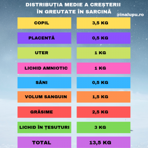 pierdere in greutate 300 de kilograme)