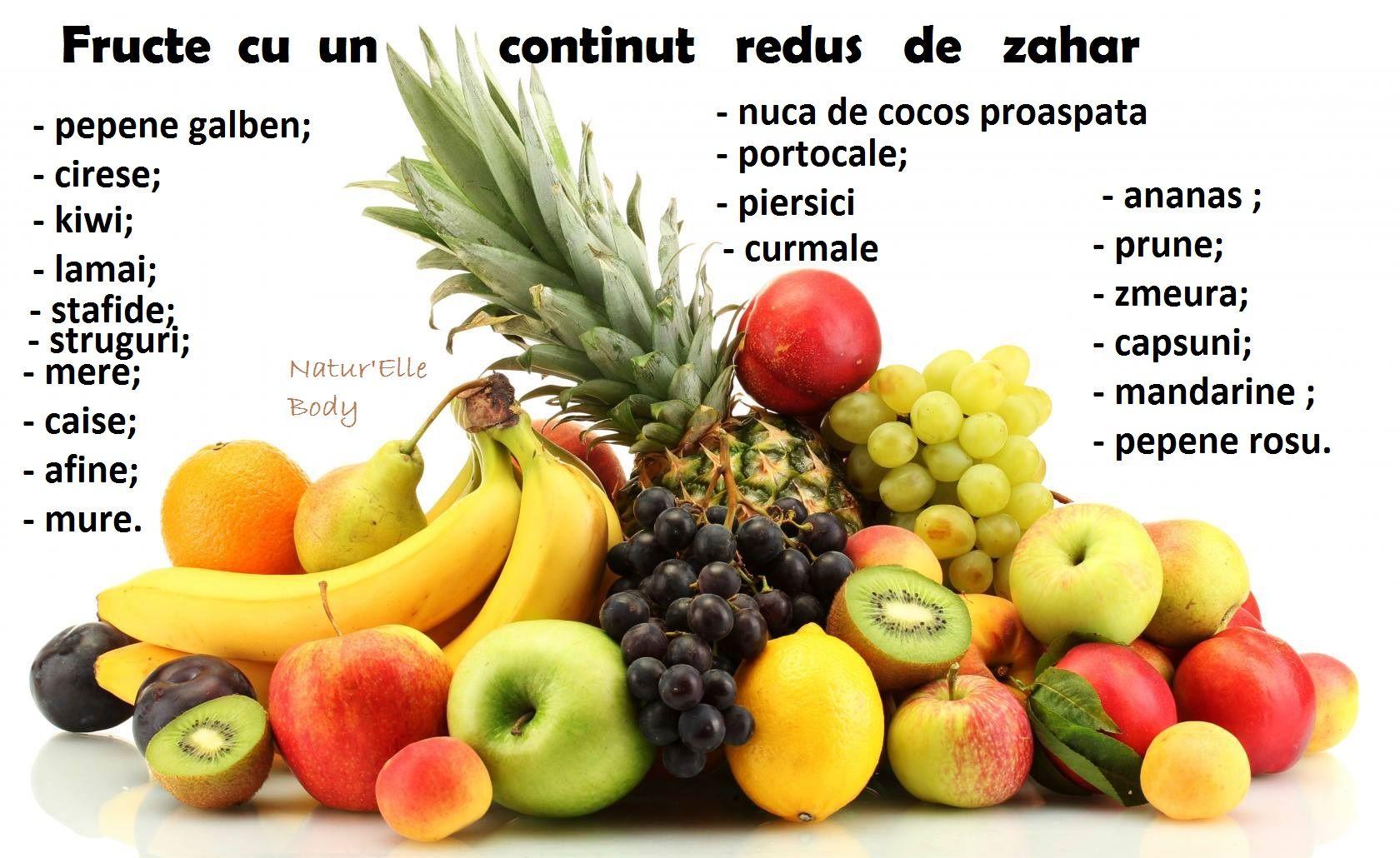 Fructe cu un continut redus de zahar - CSID: Ce se întâmplă Doctore?