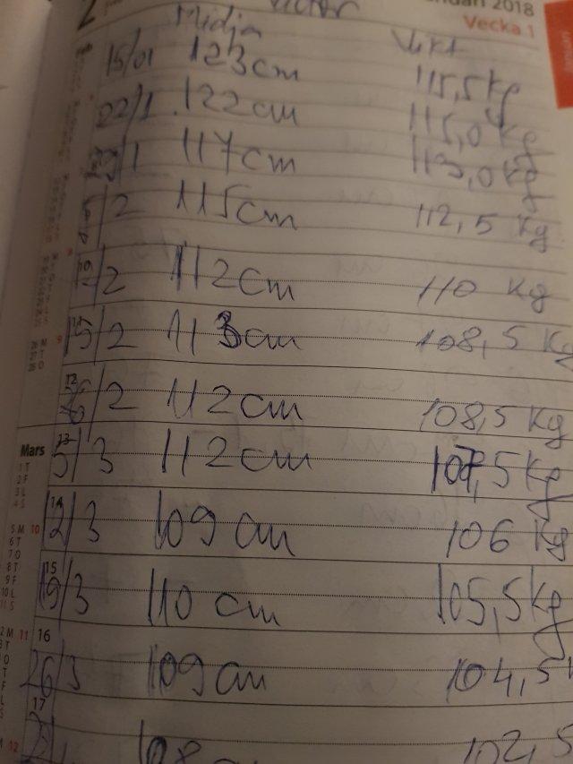 scădere în greutate a treia săptămână)