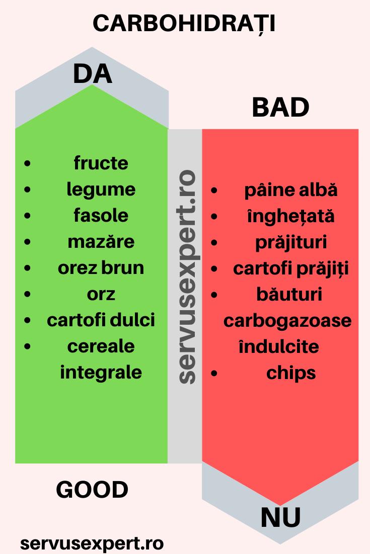 riscuri pentru sănătate cu pierderea în greutate
