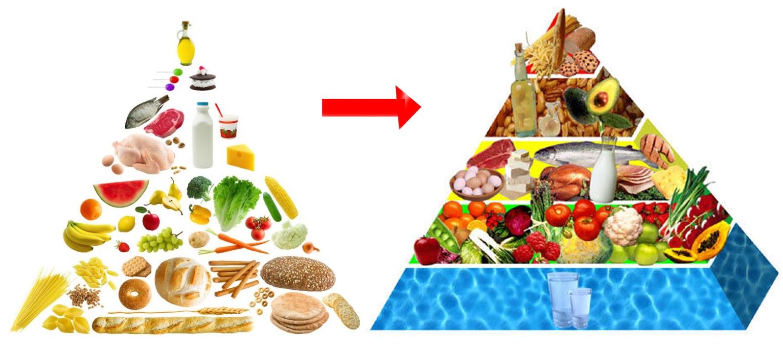 indicele glicemic față de pierderea în greutate a sarcinii glicemice