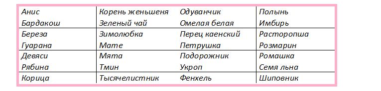 Suprafațe de ardere a grăsimilor pentru sănătatea bărbaților)