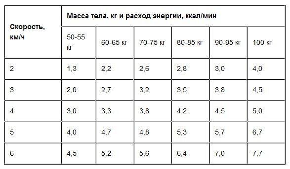 cea mai bună metodă de a pierde în greutate în preajma mediului)