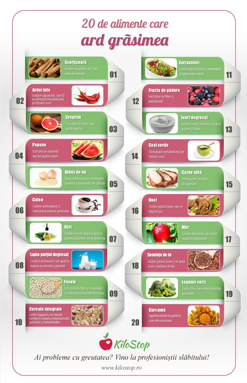 cele mai bune schimbări în stilul de viață la pierderea în greutate