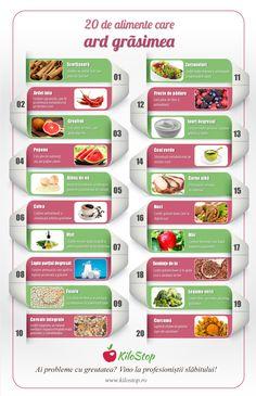 11 Ingrediente de slăbit care vor arde efectiv grăsimea
