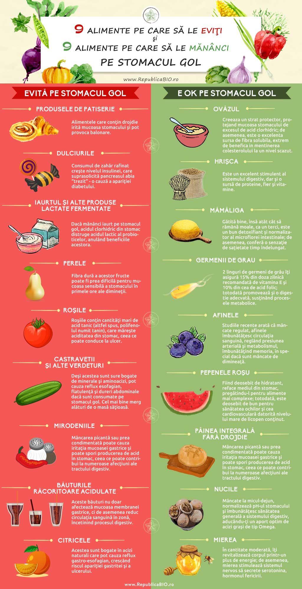 cinci sfaturi pentru pierderea în greutate sănătoasă