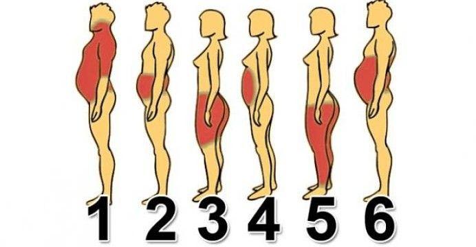 de ce îmi pierde corpul în greutate