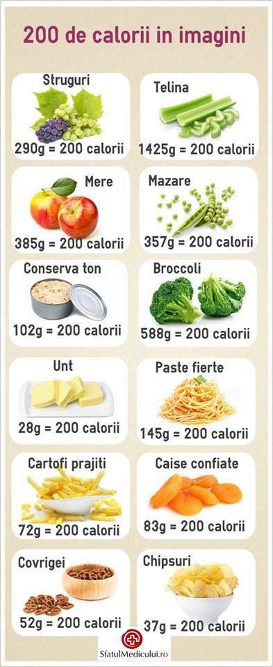 scădere în greutate în opt săptămâni