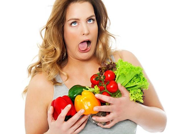 cum să obțineți voință pentru pierderea în greutate pranayam pentru pierderea de grăsime