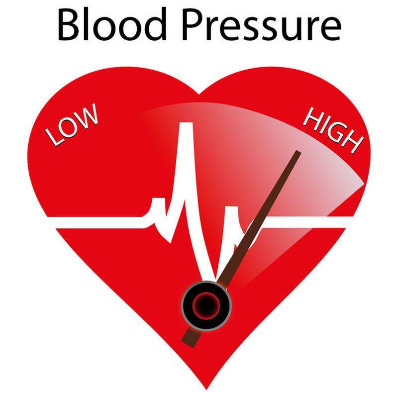 pierderi în greutate și simptome de hipertensiune)