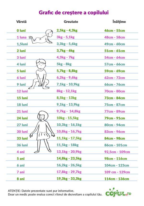 scădere în greutate la 27 de ani