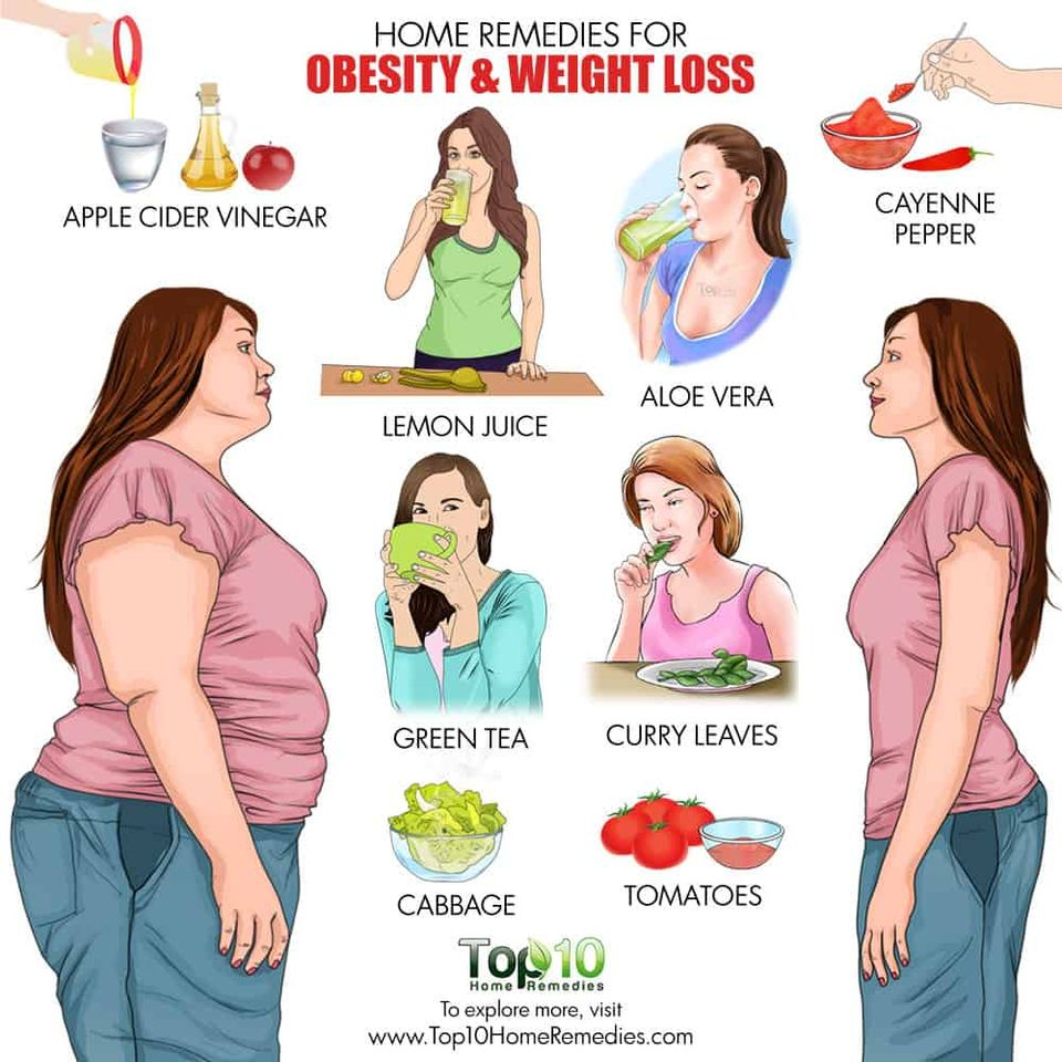director de pierdere în greutate)