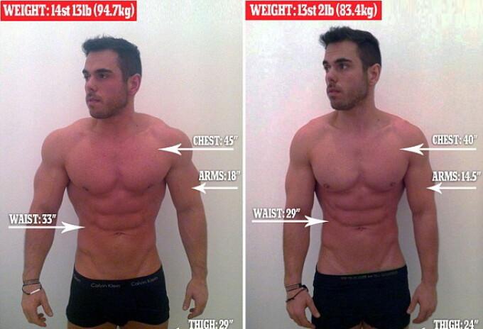 10 kg pierdere de grăsime înainte și după