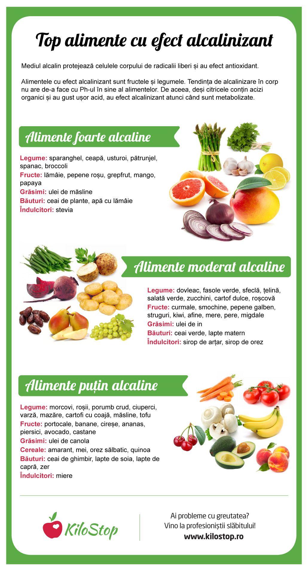 pierdere în greutate quinoa)