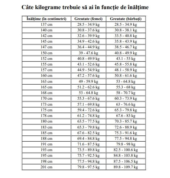 cum arată pierderea în greutate de 20 de kilograme