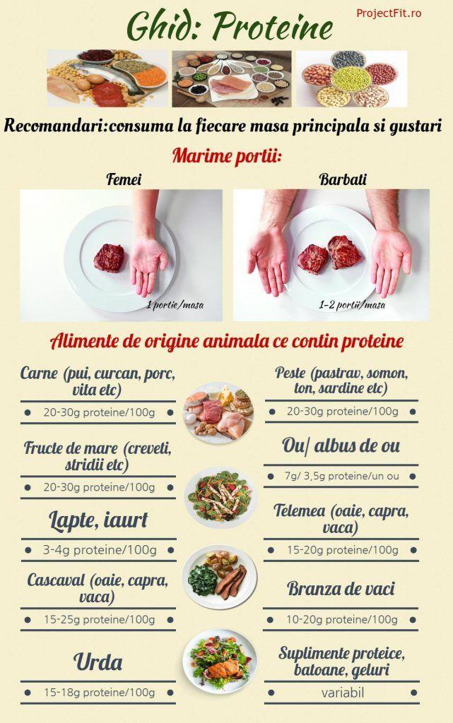 cum să mănânci ca să slăbești sănătos)
