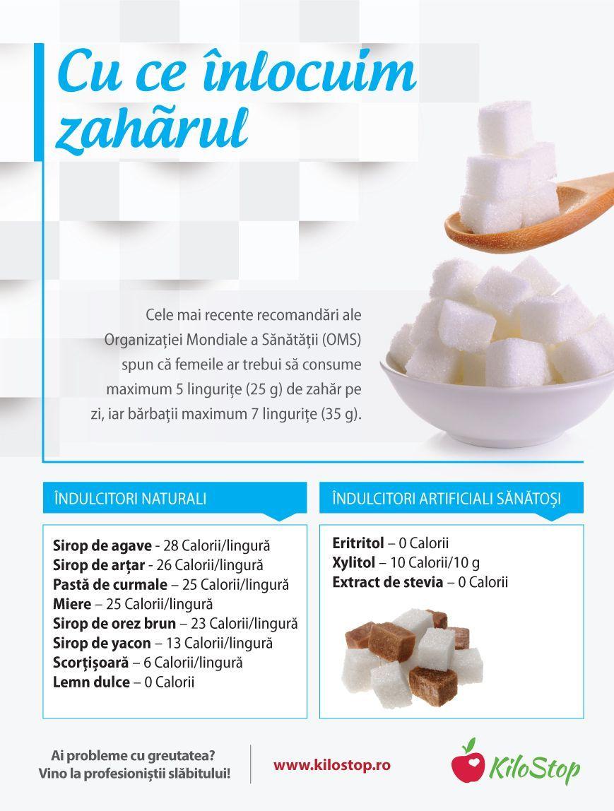 slăbit zahăr)