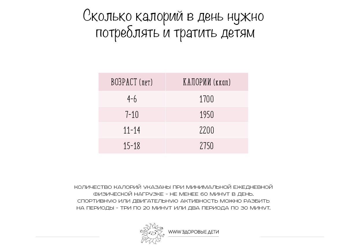 BMI vs. procentul de grăsime corporală: Care este diferența?