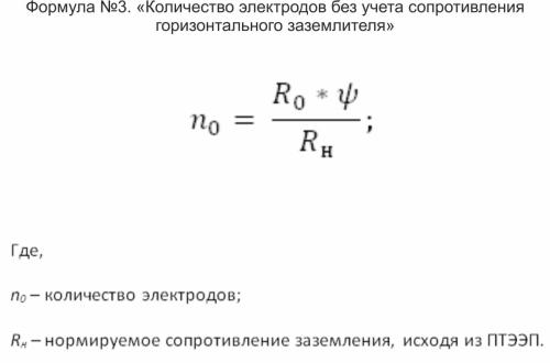 porniți întrerupătorul de ardere a grăsimilor)