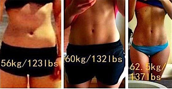 grăsime corporală și pierdere în greutate