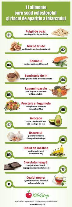 modalități naturale și sănătoase de a slăbi)
