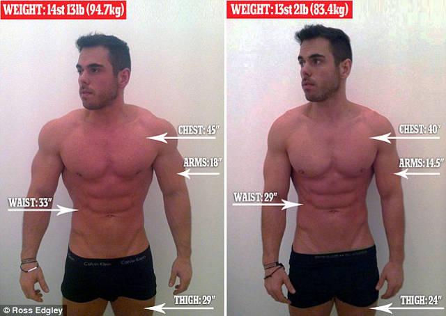efectele secundare ale colestiraminei pierderea în greutate slăbește 1 kg
