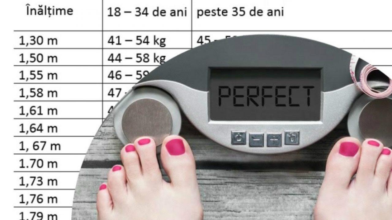 pierde in greutate varsta 45