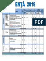 350 de Retete Dukan - Nu Stiu Sa Slabesc PDF Download (1)