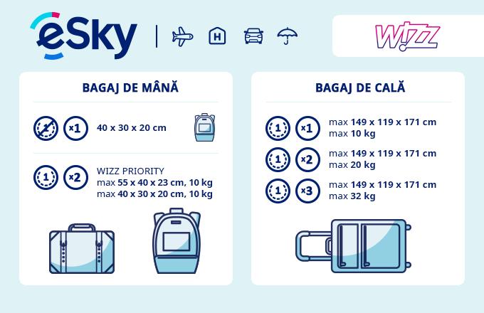 Bagaje pentru avion